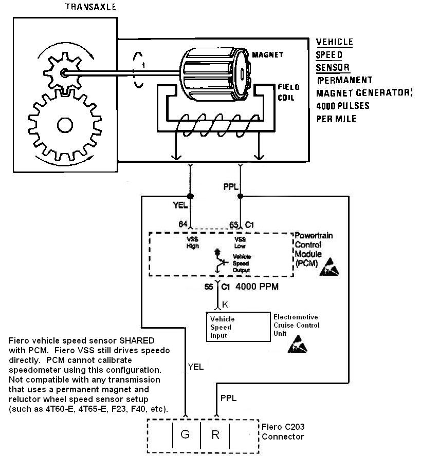 fiero engine swap info the below two diagrams further explain wiring hookup and show pin id s on 98 03 obd2 pcms